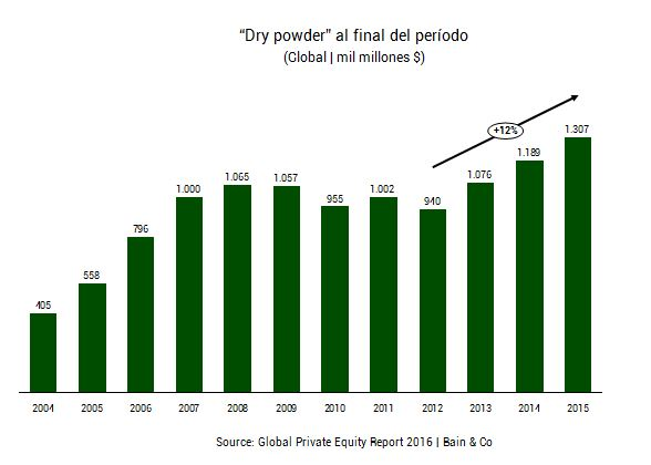 grafico-dry-powder-bainco